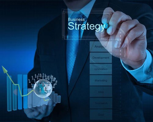 Strategy Planning & Implementation